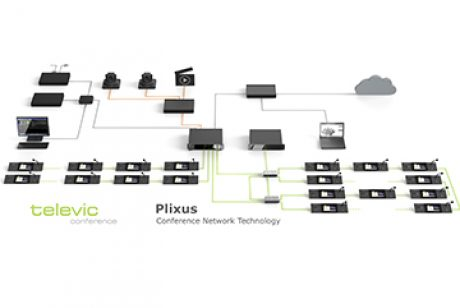 Plixus: Ετοιμη η νέα τεχνολογία της Televic