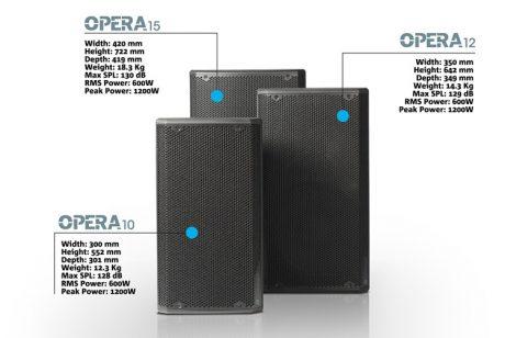 Nέα σειρά Opera από τη dB Technologies