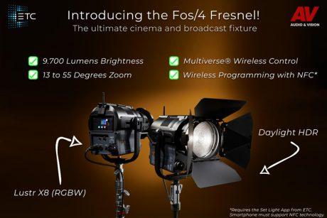 Νέο fos/4 Fresnel από την ETC